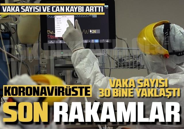 21 Eylül koronavirüs tablosu açıklandı
