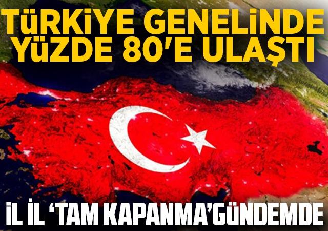 Mutant virüs Türkiye genelinde yüzde 80'e ulaştı